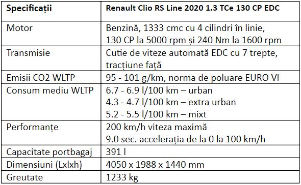 Specificatii Renault Clio RS Line 2020 1.3 TCe 130 CP EDC