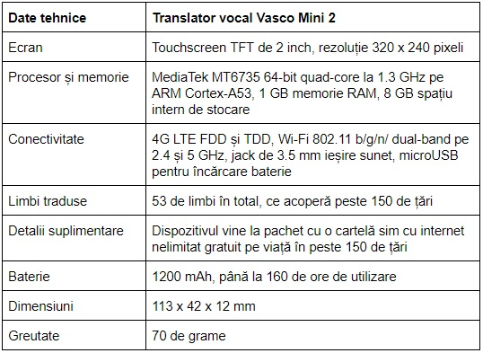 Specificatii translator vocal Vasco Mini 2